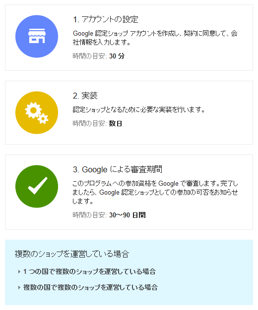 Google認定ショップの審査期間